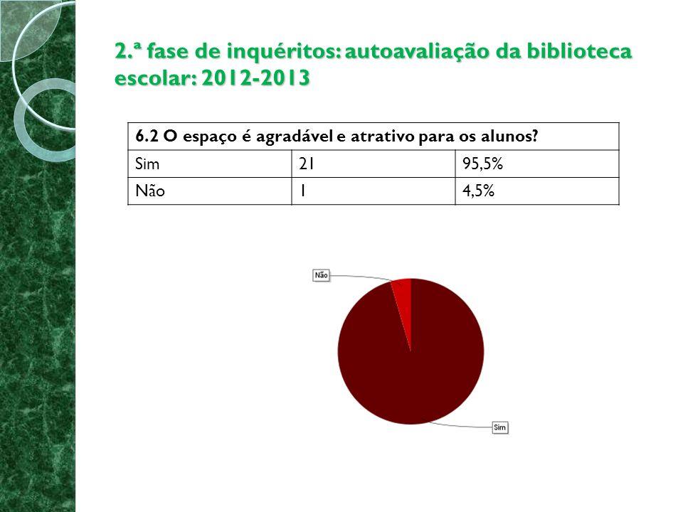 2.ª fase de inquéritos: autoavaliação da biblioteca escolar: 2012-2013 6.2 O espaço é agradável e atrativo para os alunos.
