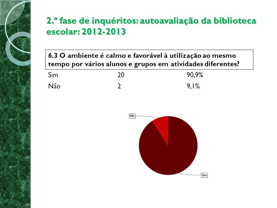 2.ª fase de inquéritos: autoavaliação da biblioteca escolar: 2012-2013 6.3 O ambiente é calmo e favorável à utilização ao mesmo tempo por vários alunos e grupos em atividades diferentes.