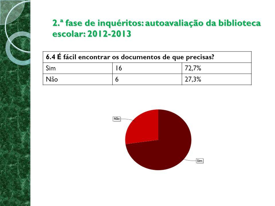 2.ª fase de inquéritos: autoavaliação da biblioteca escolar: 2012-2013 6.4 É fácil encontrar os documentos de que precisas.