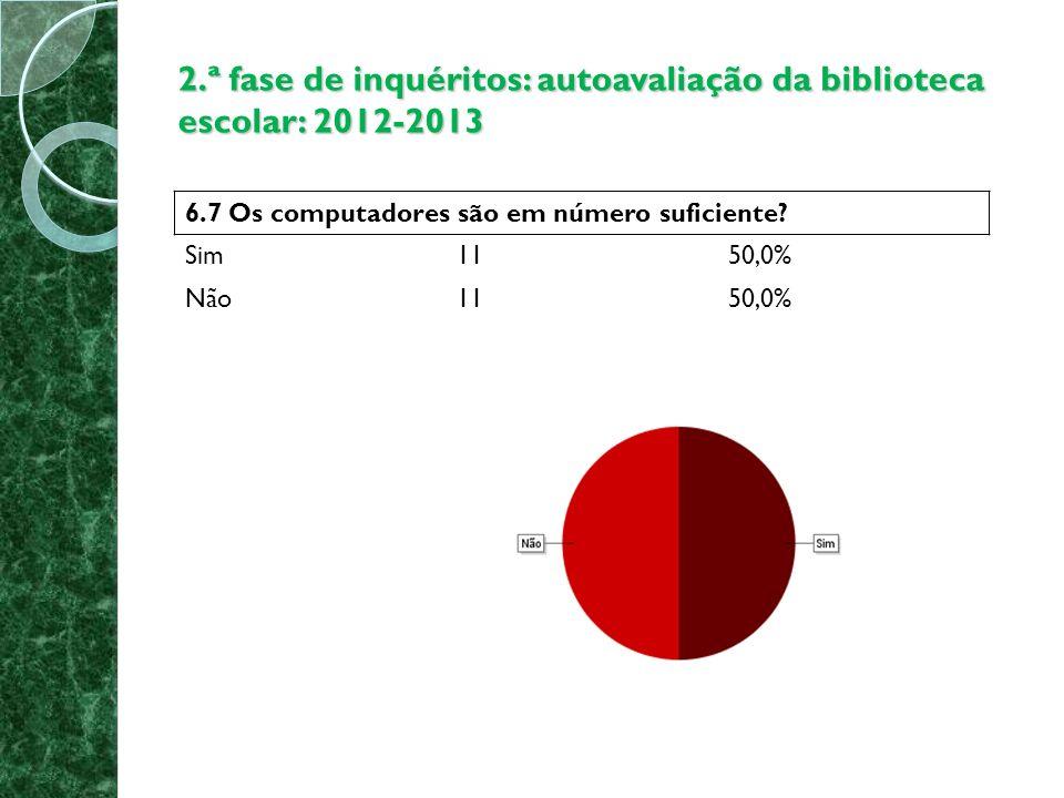 2.ª fase de inquéritos: autoavaliação da biblioteca escolar: 2012-2013 6.7 Os computadores são em número suficiente.