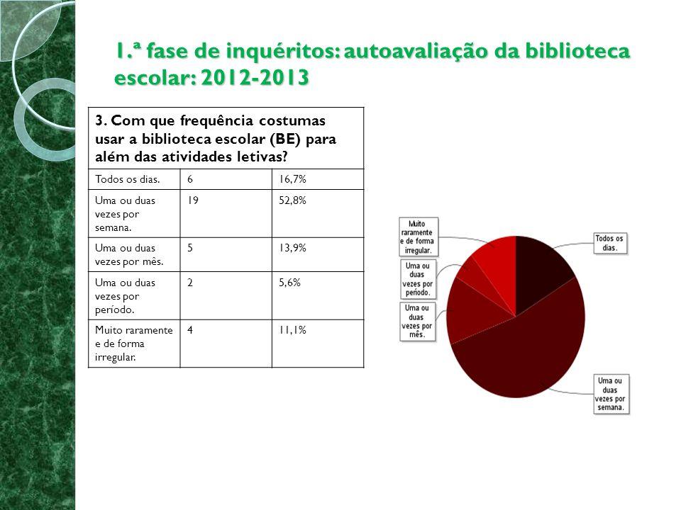 1.ª fase de inquéritos: autoavaliação da biblioteca escolar: 2012-2013 3.