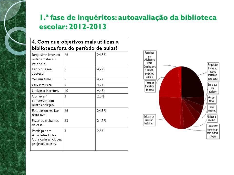1.ª fase de inquéritos: autoavaliação da biblioteca escolar: 2012-2013 6.1 O horário é adequado aos teus interesses e necessidades.