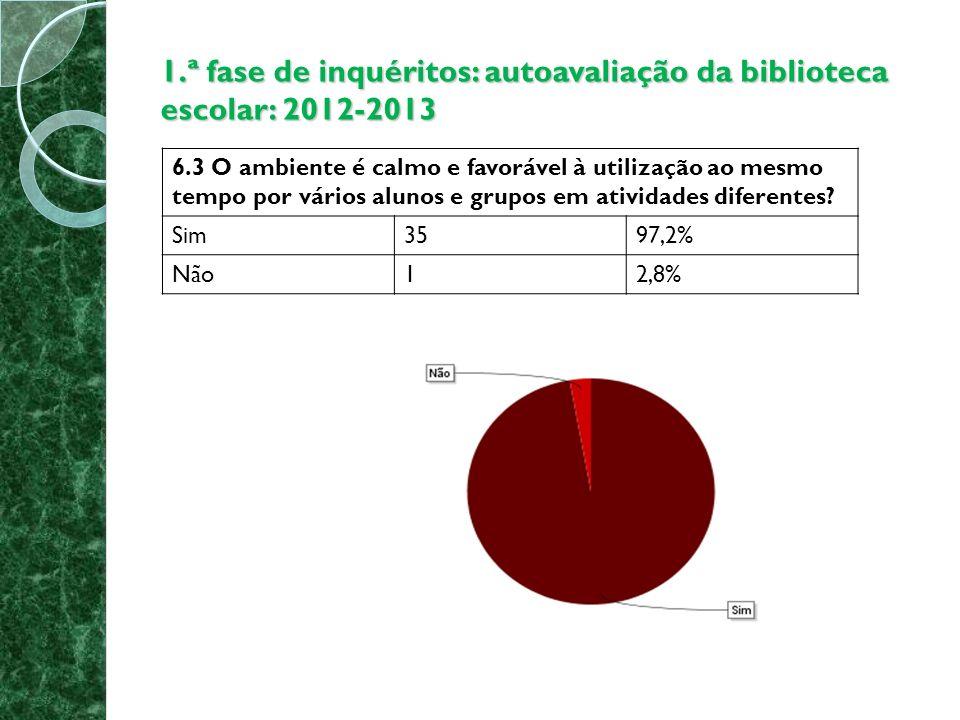1.ª fase de inquéritos: autoavaliação da biblioteca escolar: 2012-2013 6.3 O ambiente é calmo e favorável à utilização ao mesmo tempo por vários alunos e grupos em atividades diferentes.