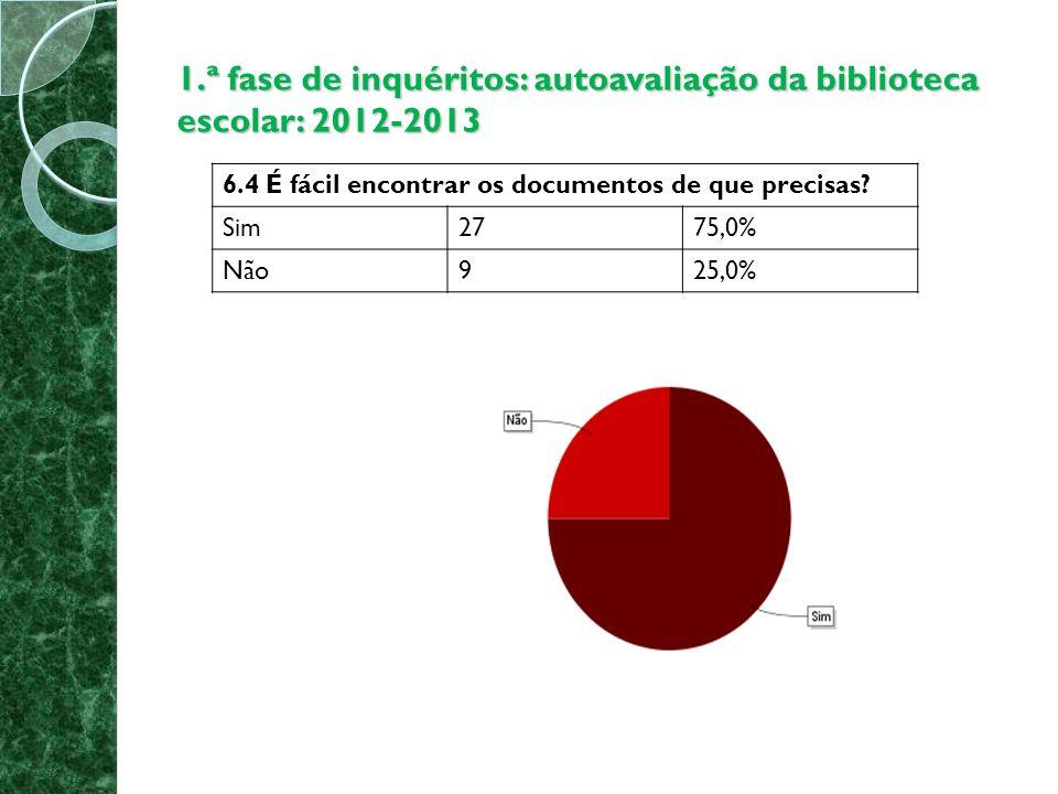 1.ª fase de inquéritos: autoavaliação da biblioteca escolar: 2012-2013 6.4 É fácil encontrar os documentos de que precisas.