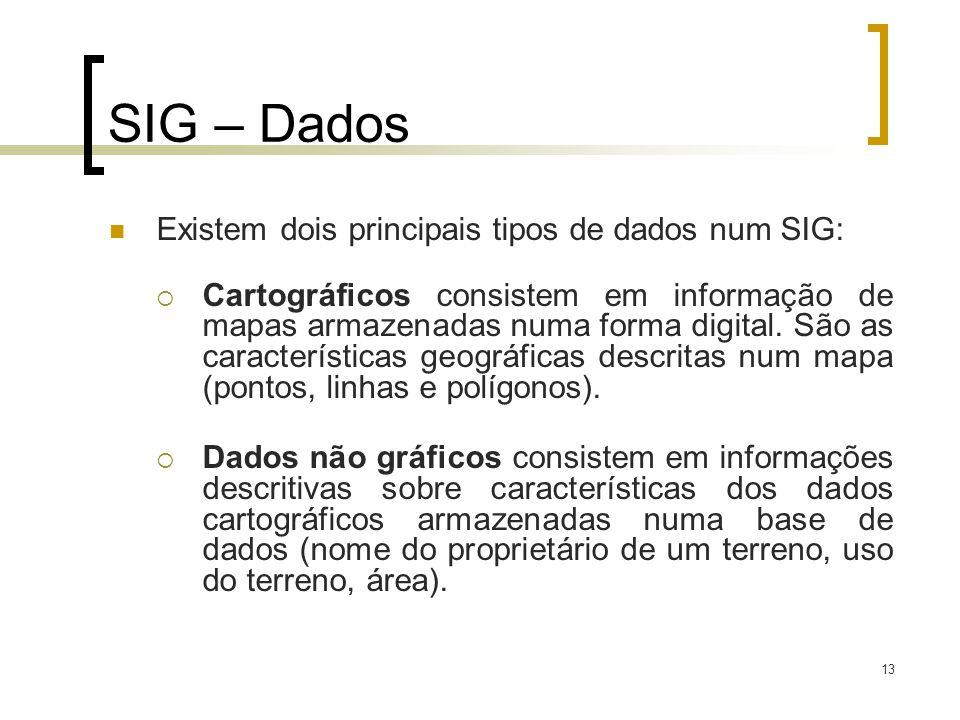 13 SIG – Dados Existem dois principais tipos de dados num SIG: Cartográficos consistem em informação de mapas armazenadas numa forma digital. São as c