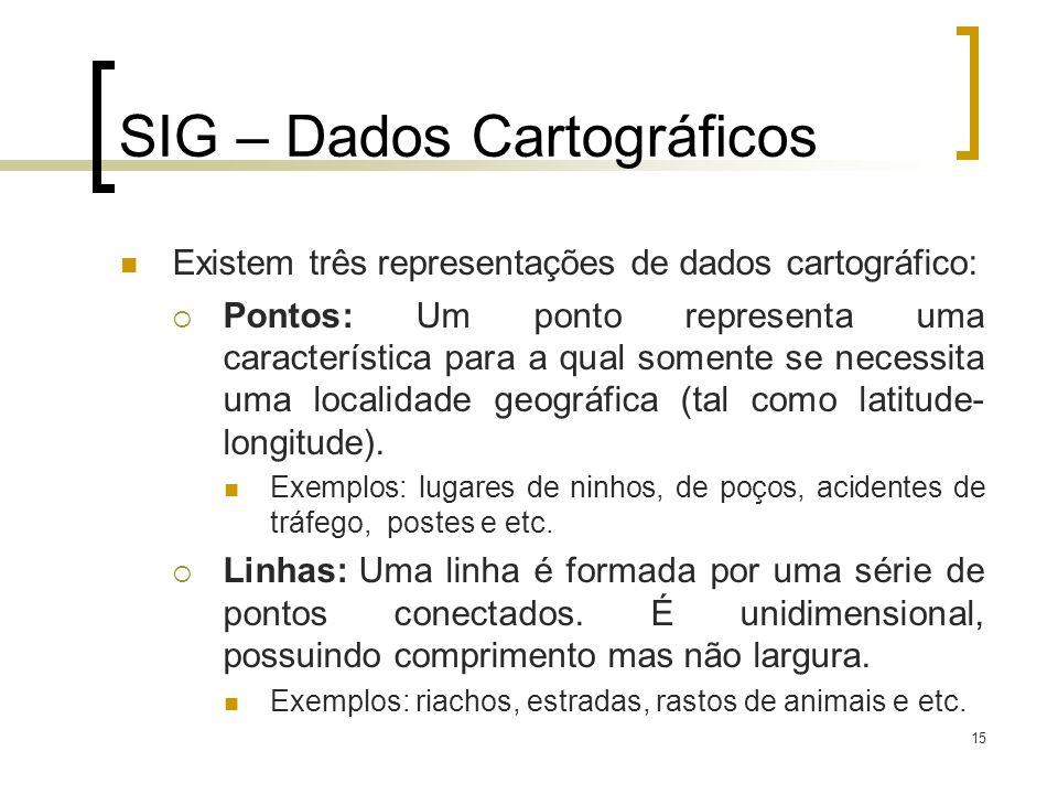 15 SIG – Dados Cartográficos Existem três representações de dados cartográfico: Pontos: Um ponto representa uma característica para a qual somente se