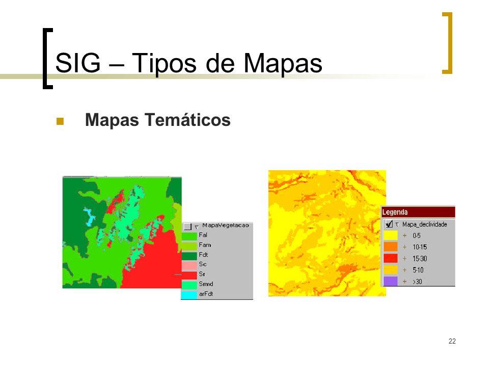 22 SIG – Tipos de Mapas Mapas Temáticos