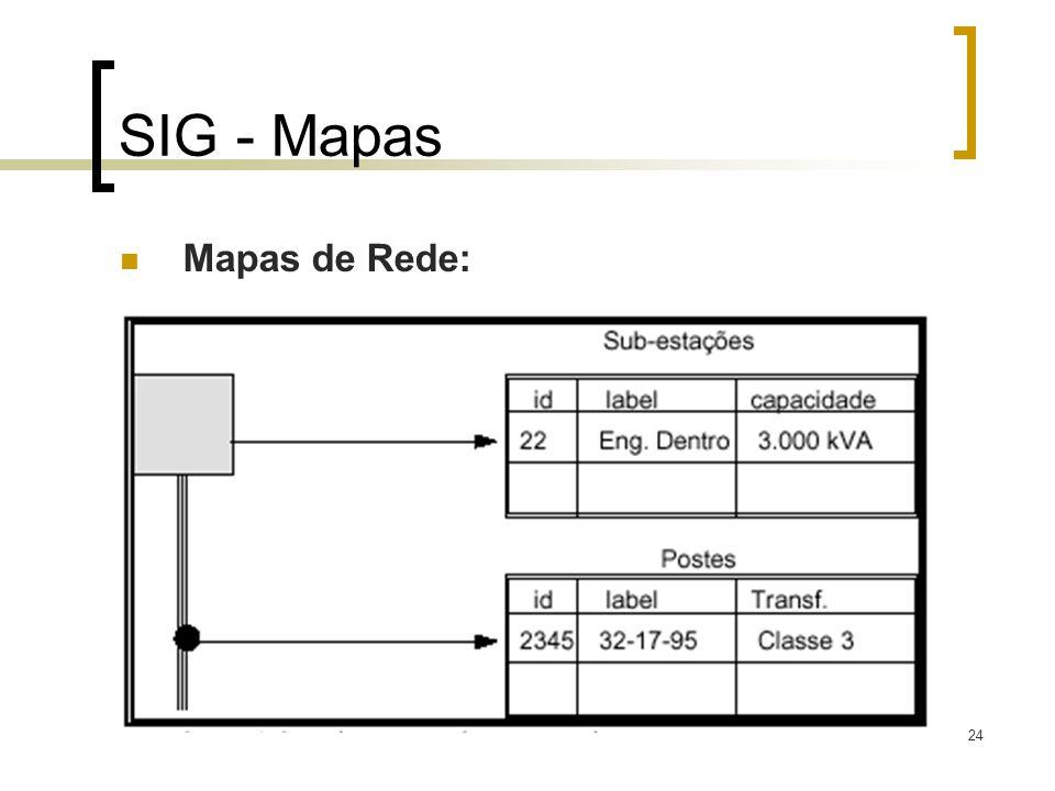 24 SIG - Mapas Mapas de Rede: