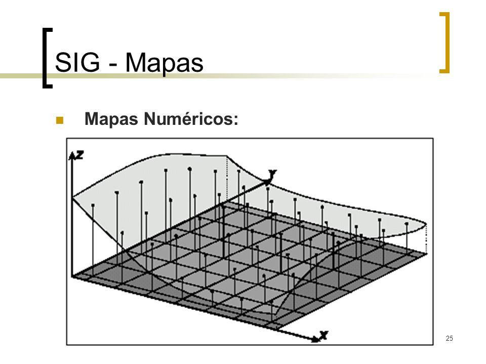 25 SIG - Mapas Mapas Numéricos: