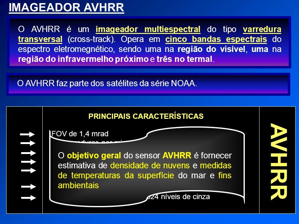 IMAGEADOR AVHRR O AVHRR é um imageador multiespectral do tipo varredura transversal (cross-track). Opera em cinco bandas espectrais do espectro eletro