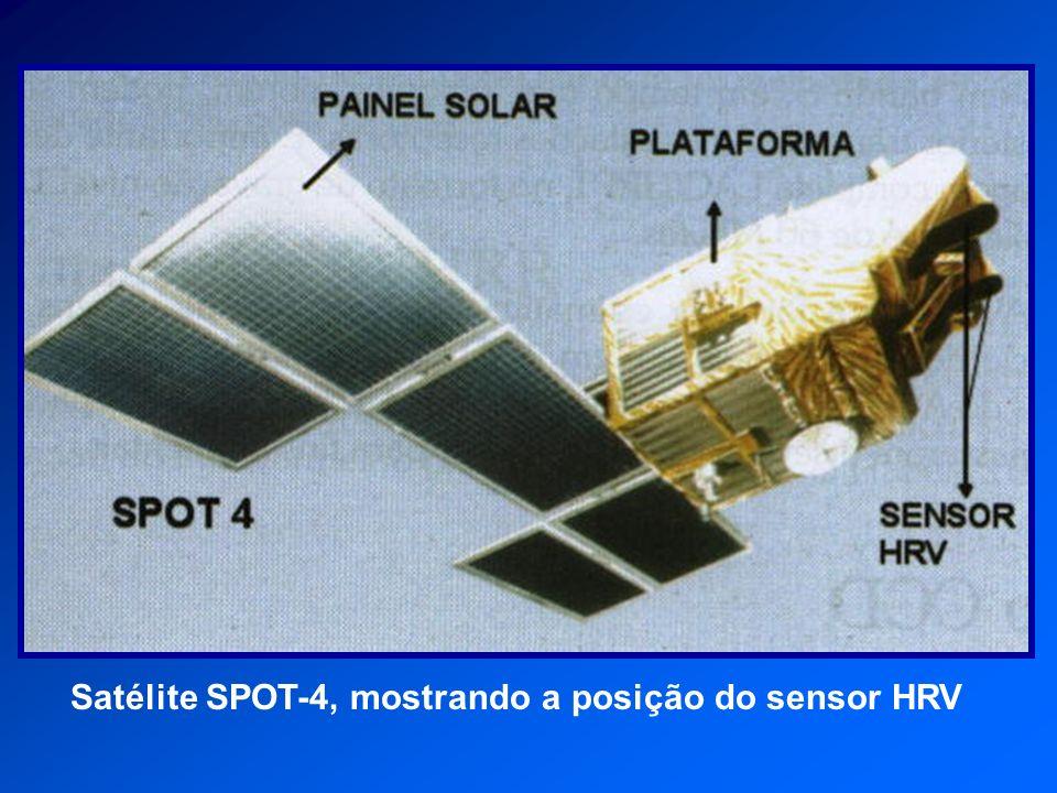 Satélite SPOT-4, mostrando a posição do sensor HRV