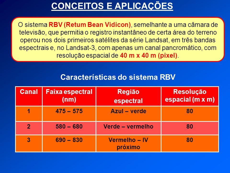 CONCEITOS E APLICAÇÕES O sistema RBV (Retum Bean Vidicon), semelhante a uma câmara de televisão, que permitia o registro instantâneo de certa área do