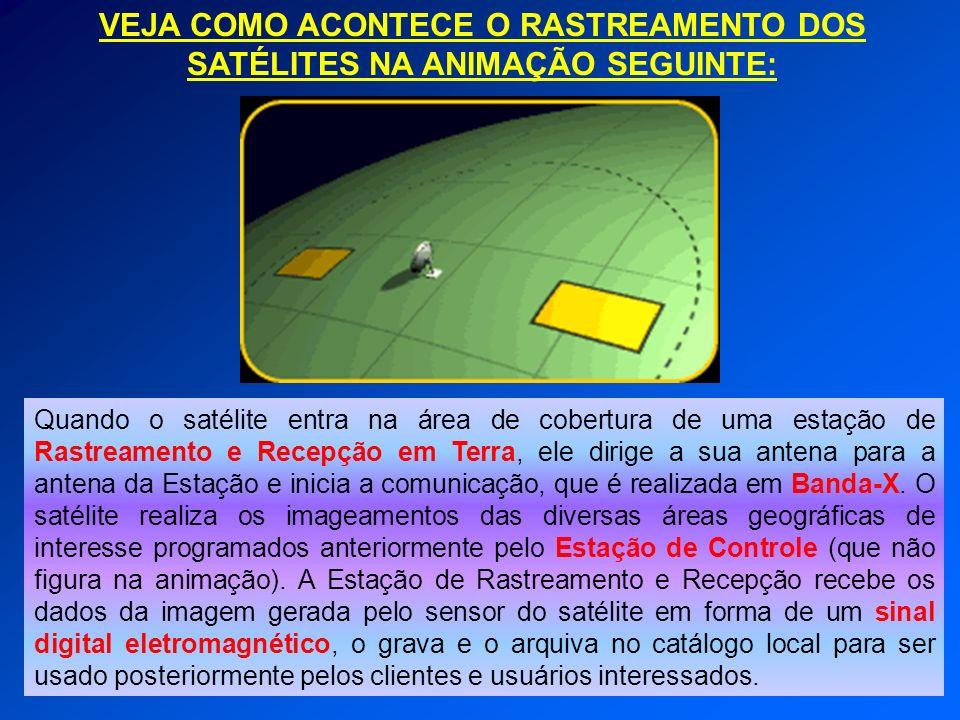 VEJA COMO ACONTECE O RASTREAMENTO DOS SATÉLITES NA ANIMAÇÃO SEGUINTE: Quando o satélite entra na área de cobertura de uma estação de Rastreamento e Re