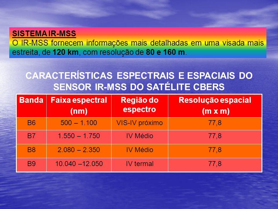 CARACTERÍSTICAS ESPECTRAIS E ESPACIAIS DO SENSOR IR-MSS DO SATÉLITE CBERS 77,8IV termal10.040 –12.050B9 77,8IV Médio2.080 – 2.350B8 77,8IV Médio1.550