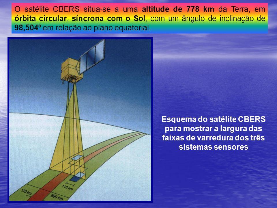 Esquema do satélite CBERS para mostrar a largura das faixas de varredura dos três sistemas sensores O satélite CBERS situa-se a uma altitude de 778 km