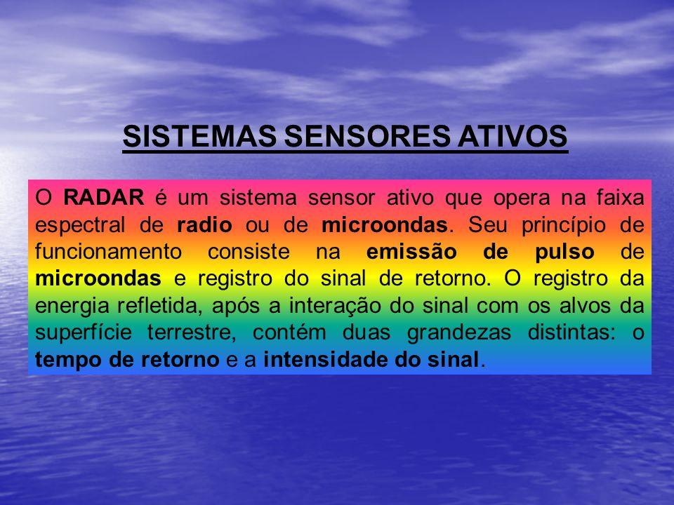 SISTEMAS SENSORES ATIVOS O RADAR é um sistema sensor ativo que opera na faixa espectral de radio ou de microondas. Seu princípio de funcionamento cons