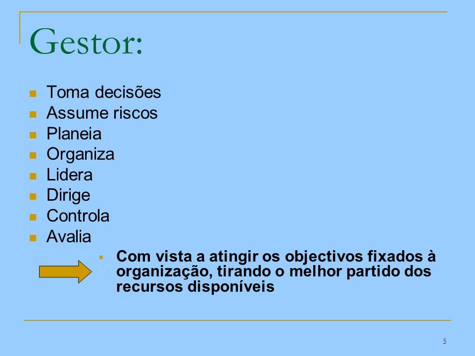 5 Gestor: Toma decisões Assume riscos Planeia Organiza Lidera Dirige Controla Avalia Com vista a atingir os objectivos fixados à organização, tirando