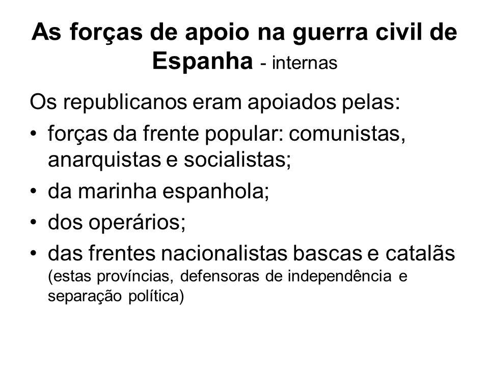 As forças de apoio na guerra civil de Espanha - internas Os republicanos eram apoiados pelas: forças da frente popular: comunistas, anarquistas e soci