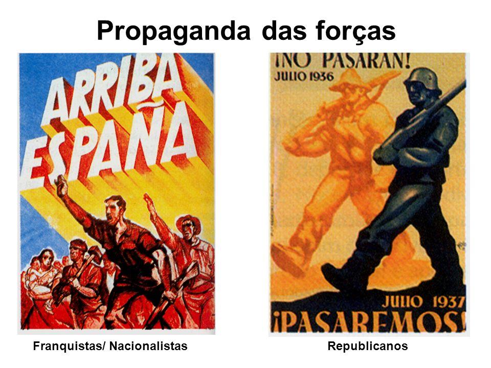 Propaganda das forças Franquistas/ NacionalistasRepublicanos