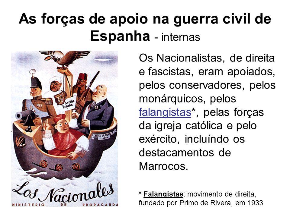 As forças de apoio na guerra civil de Espanha - internas Os republicanos eram apoiados pelas: forças da frente popular: comunistas, anarquistas e socialistas; da marinha espanhola; dos operários; das frentes nacionalistas bascas e catalãs (estas províncias, defensoras de independência e separação política)