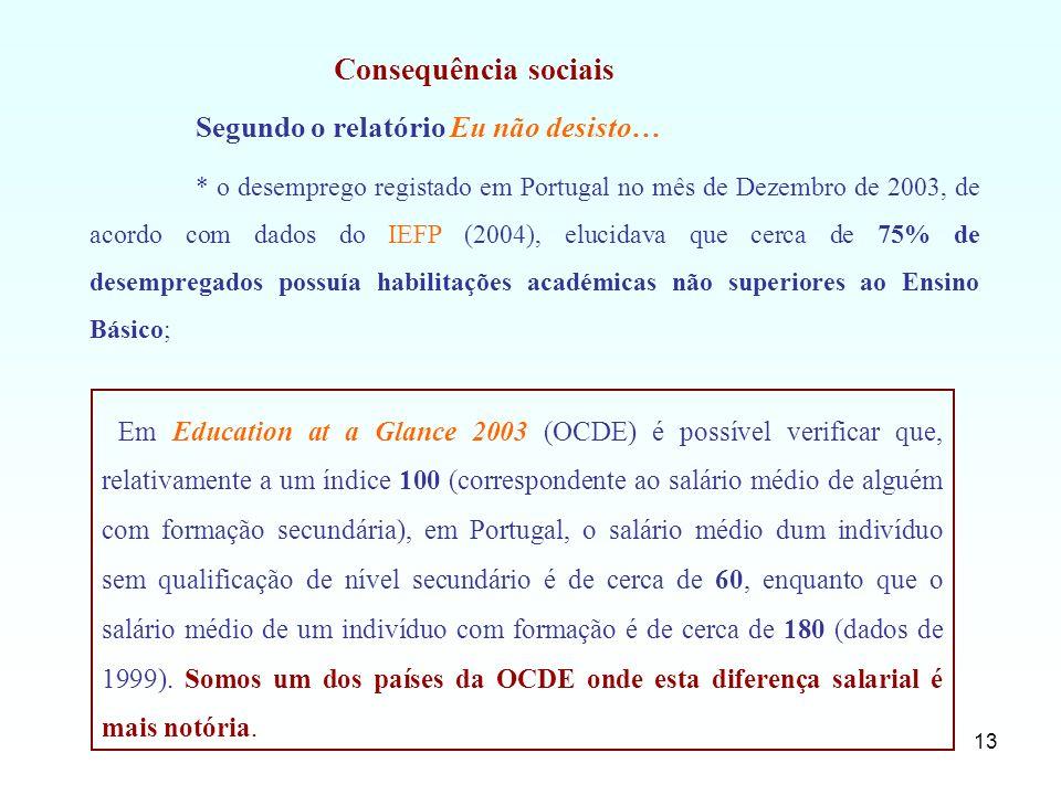13 Segundo o relatório Eu não desisto… * o desemprego registado em Portugal no mês de Dezembro de 2003, de acordo com dados do IEFP (2004), elucidava