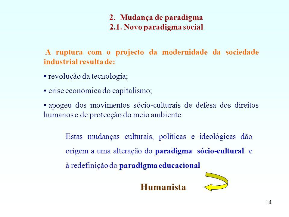 14 A ruptura com o projecto da modernidade da sociedade industrial resulta de: revolução da tecnologia; crise económica do capitalismo; apogeu dos mov