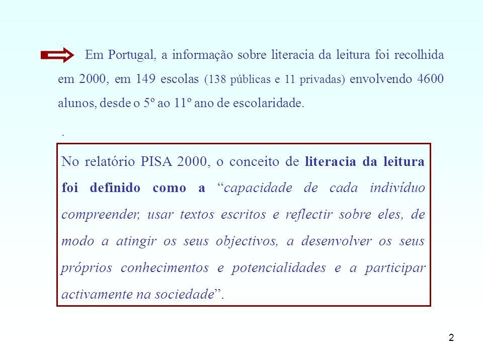 2 Em Portugal, a informação sobre literacia da leitura foi recolhida em 2000, em 149 escolas (138 públicas e 11 privadas) envolvendo 4600 alunos, desd