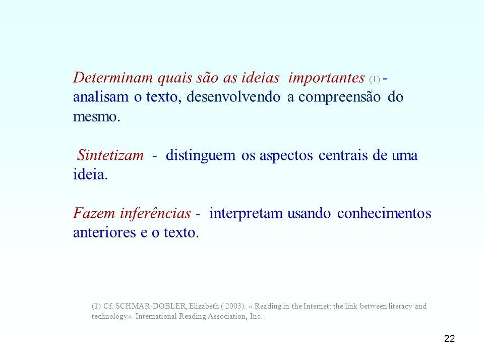 22 Determinam quais são as ideias importantes (1) - analisam o texto, desenvolvendo a compreensão do mesmo. Sintetizam - distinguem os aspectos centra