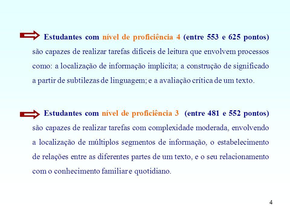 4 Estudantes com nível de proficiência 4 (entre 553 e 625 pontos) são capazes de realizar tarefas difíceis de leitura que envolvem processos como: a l