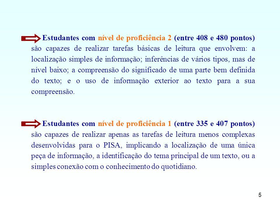 5 Estudantes com nível de proficiência 2 (entre 408 e 480 pontos) são capazes de realizar tarefas básicas de leitura que envolvem: a localização simpl