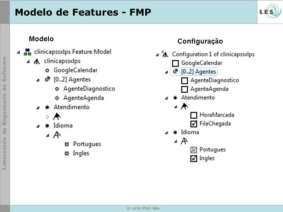 Modelo de Features - FMP © LES/PUC-Rio Modelo Configuração