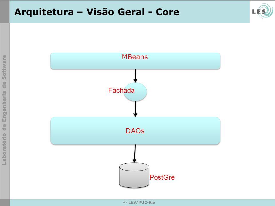 Arquitetura – Visão Geral - Core © LES/PUC-Rio MBeans DAOs Fachada PostGre