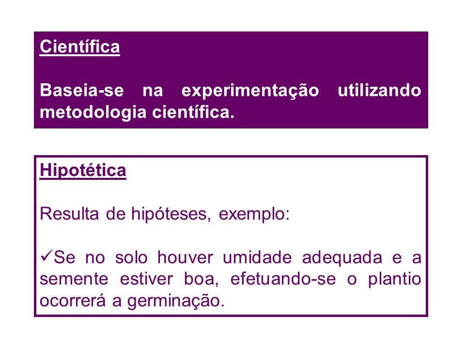 Científica Baseia-se na experimentação utilizando metodologia científica. Hipotética Resulta de hipóteses, exemplo: Se no solo houver umidade adequada