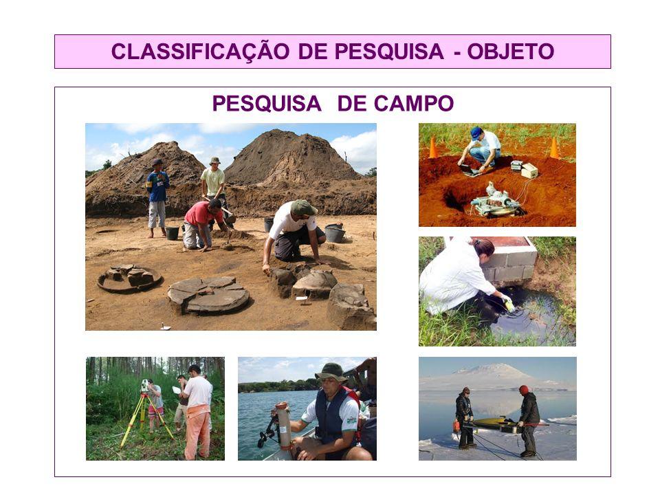 CLASSIFICAÇÃO DE PESQUISA - OBJETO PESQUISA DE CAMPO