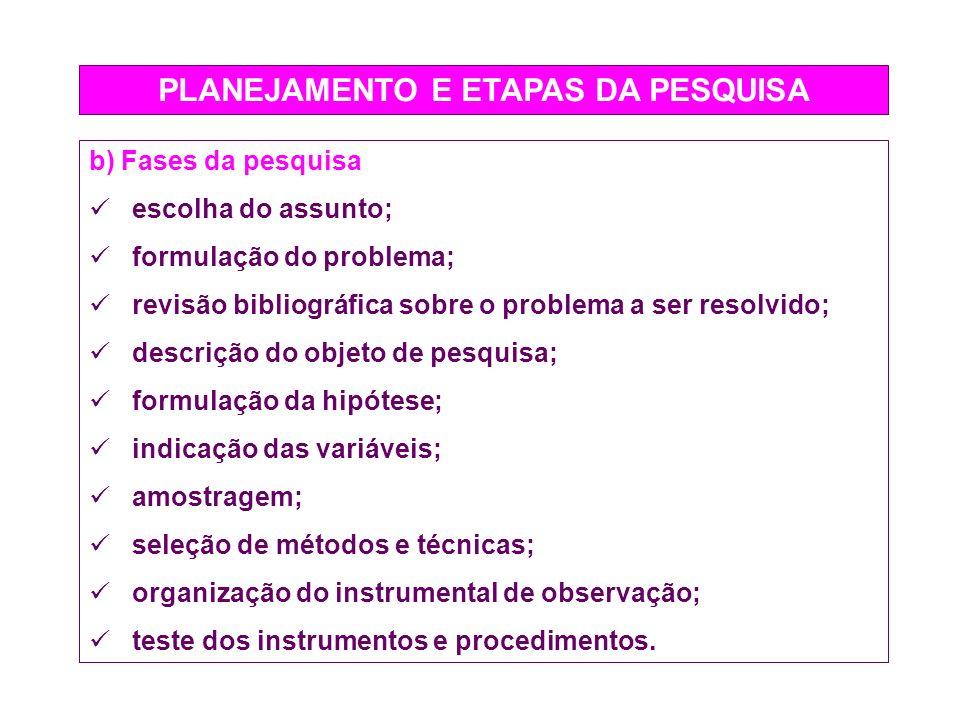 PLANEJAMENTO E ETAPAS DA PESQUISA b) Fases da pesquisa escolha do assunto; formulação do problema; revisão bibliográfica sobre o problema a ser resolv