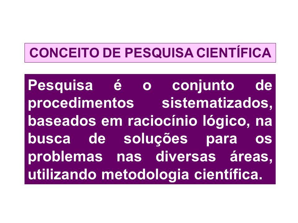CONCEITO DE PESQUISA CIENTÍFICA Pesquisa é o conjunto de procedimentos sistematizados, baseados em raciocínio lógico, na busca de soluções para os pro