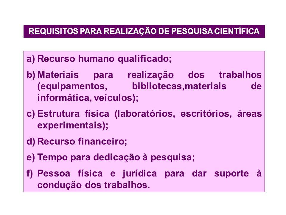 REQUISITOS PARA REALIZAÇÃO DE PESQUISA CIENTÍFICA a)Recurso humano qualificado; b)Materiais para realização dos trabalhos (equipamentos, bibliotecas,m