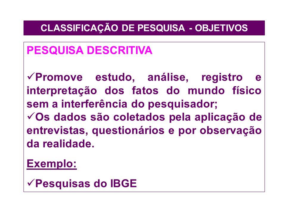 CLASSIFICAÇÃO DE PESQUISA - OBJETIVOS PESQUISA DESCRITIVA Promove estudo, análise, registro e interpretação dos fatos do mundo físico sem a interferên