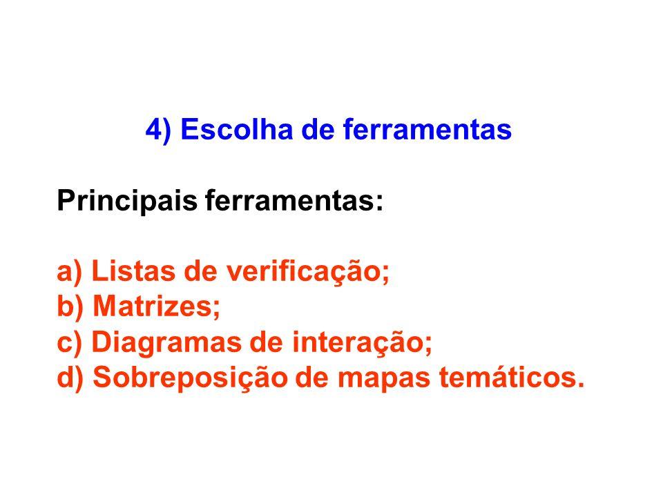 4) Escolha de ferramentas Principais ferramentas: a) Listas de verificação; b) Matrizes; c) Diagramas de interação; d) Sobreposição de mapas temáticos