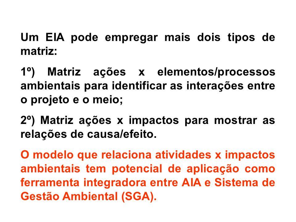 Um EIA pode empregar mais dois tipos de matriz: 1º) Matriz ações x elementos/processos ambientais para identificar as interações entre o projeto e o m