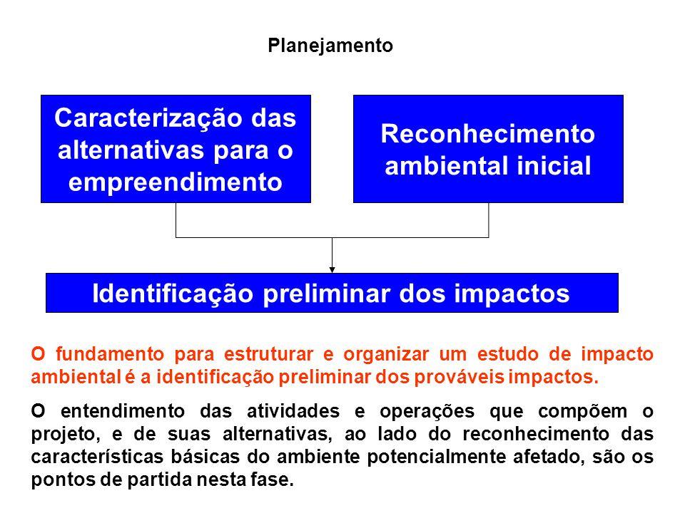 Caracterização das alternativas para o empreendimento Reconhecimento ambiental inicial Identificação preliminar dos impactos Planejamento O fundamento