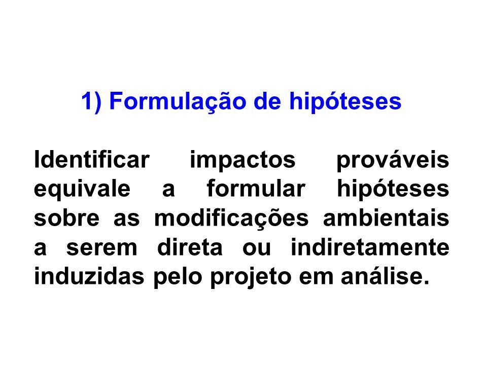 c) Diagramas de interação Este método emprega raciocínio lógico-dedutivo, no qual, a partir de uma ação, inferem-se seus possíveis impactos ambientais.