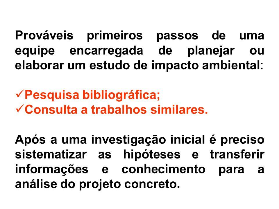 2) Identificação das atividades (causas: aspectos ambientais) Para identificar os impactos ambientais deve- se conhecer bem as suas causas ou ações tecnológicas.