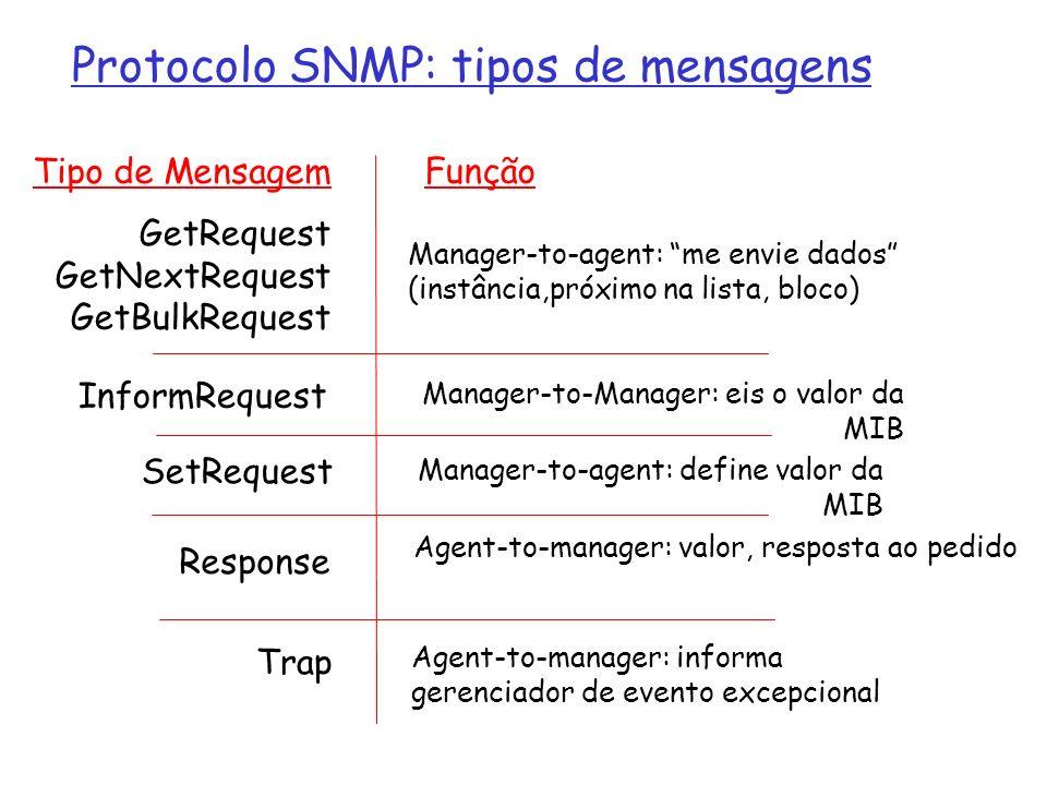 Protocolo SNMP: tipos de mensagens GetRequest GetNextRequest GetBulkRequest Manager-to-agent: me envie dados (instância,próximo na lista, bloco) Tipo