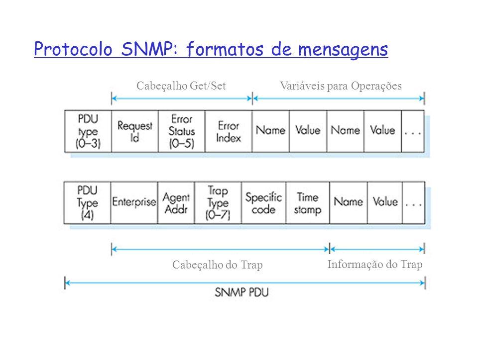 Protocolo SNMP: formatos de mensagens Cabeçalho Get/SetVariáveis para Operações Cabeçalho do Trap Informação do Trap