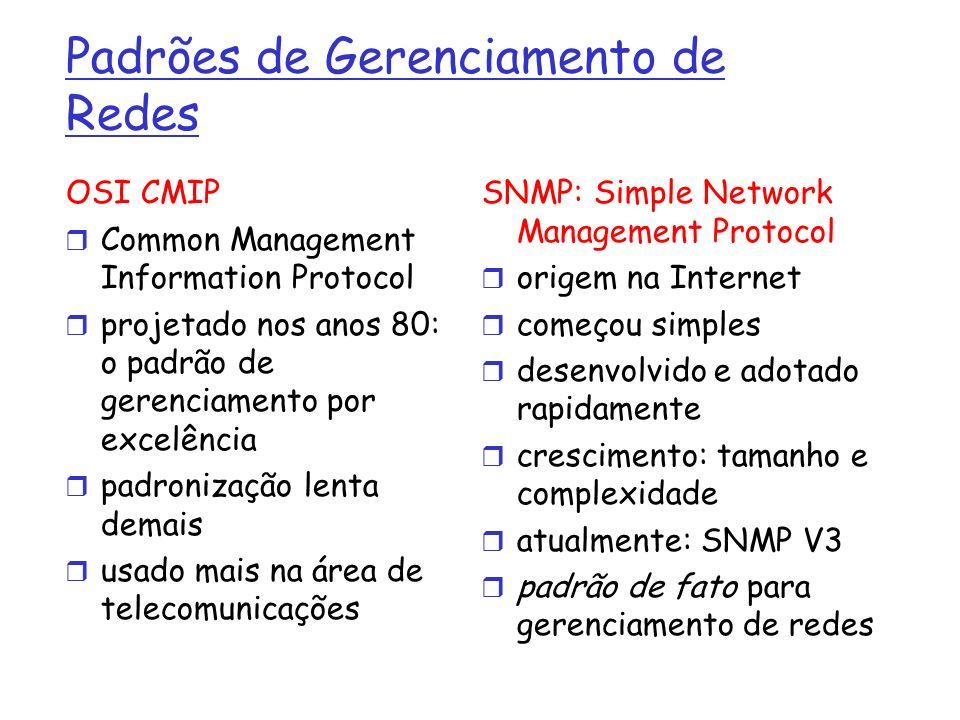 SNMP segurança e administração criptografia: mensagem SNMP criptografada com DES autenticação: calcular, enviar MIC(m,k): calcula hash (MIC) sobre a mensagem (m), com chave secreta compartilhada (k) controle de acesso baseado em visões A entidade SNMP mantém uma base de dados de direitos de acesso e regras para vários usuários A própria base de dados é acessível como um objeto gerenciado!