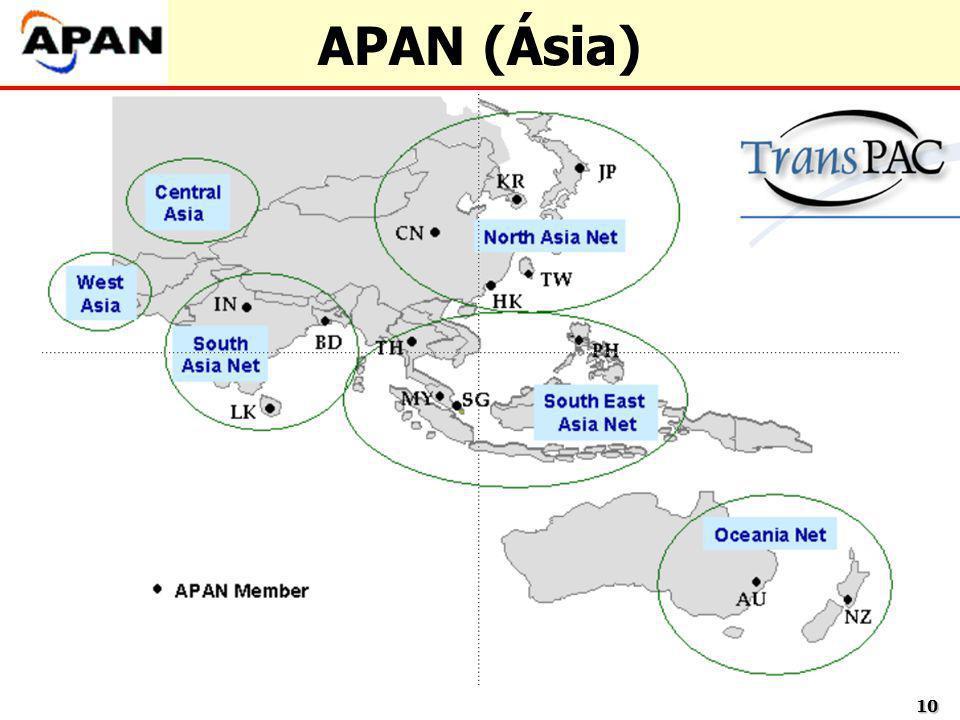 1010 APAN (Ásia)