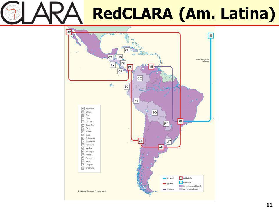 1111 RedCLARA (Am. Latina)