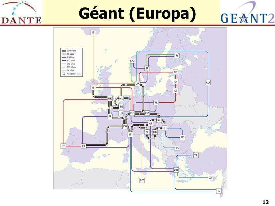 1212 Géant (Europa)