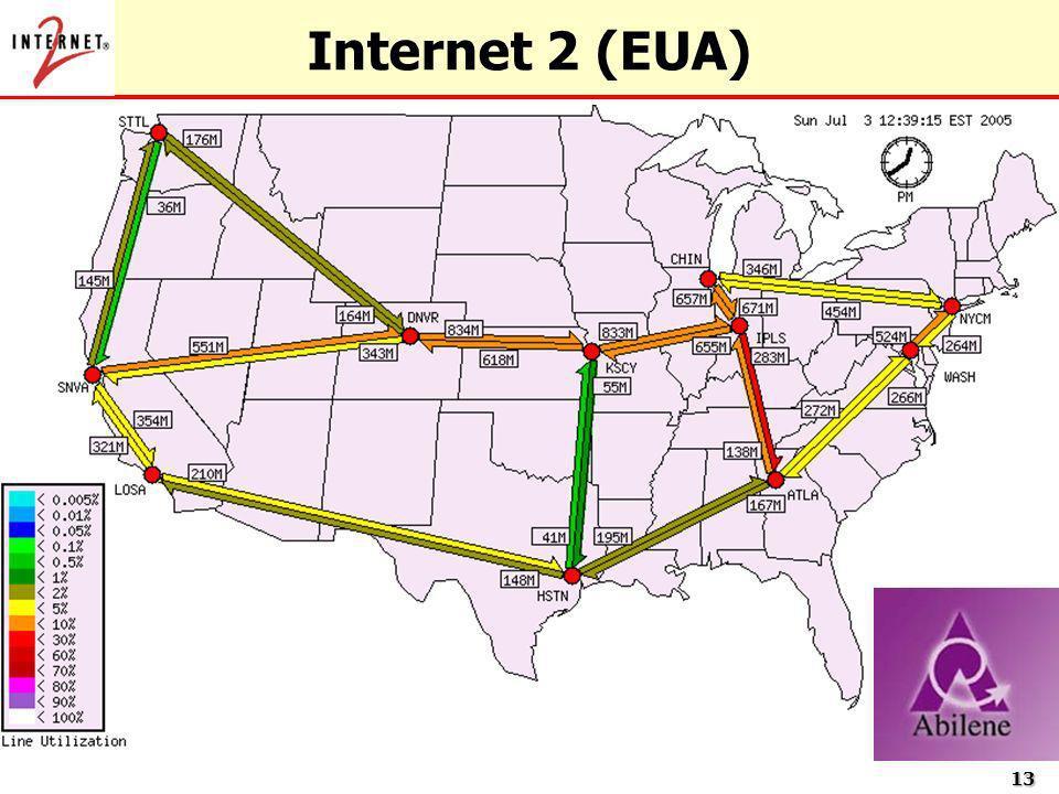 1313 Internet 2 (EUA)